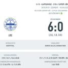 Győzelemmel kezdett U20-as és U18-as csapatunk is a bajnokságban!